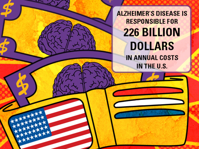 The Cost of Alzheimer's Disease