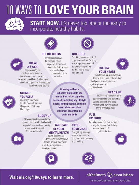 alz-graphic-10-ways